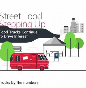 future for food trucks